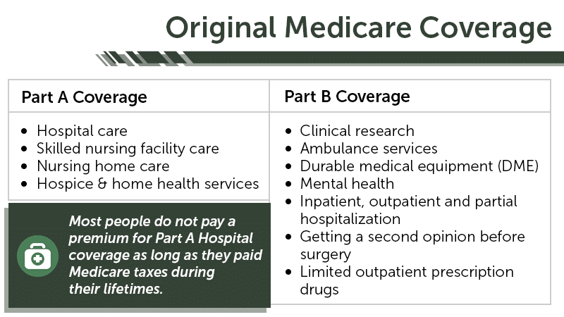 Medicare Consulting Hovis And Associates